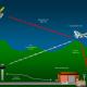 Sistemas de radiocomunicaciones - Telecobosco